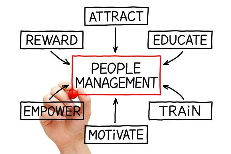 Strategische Personalentwicklung